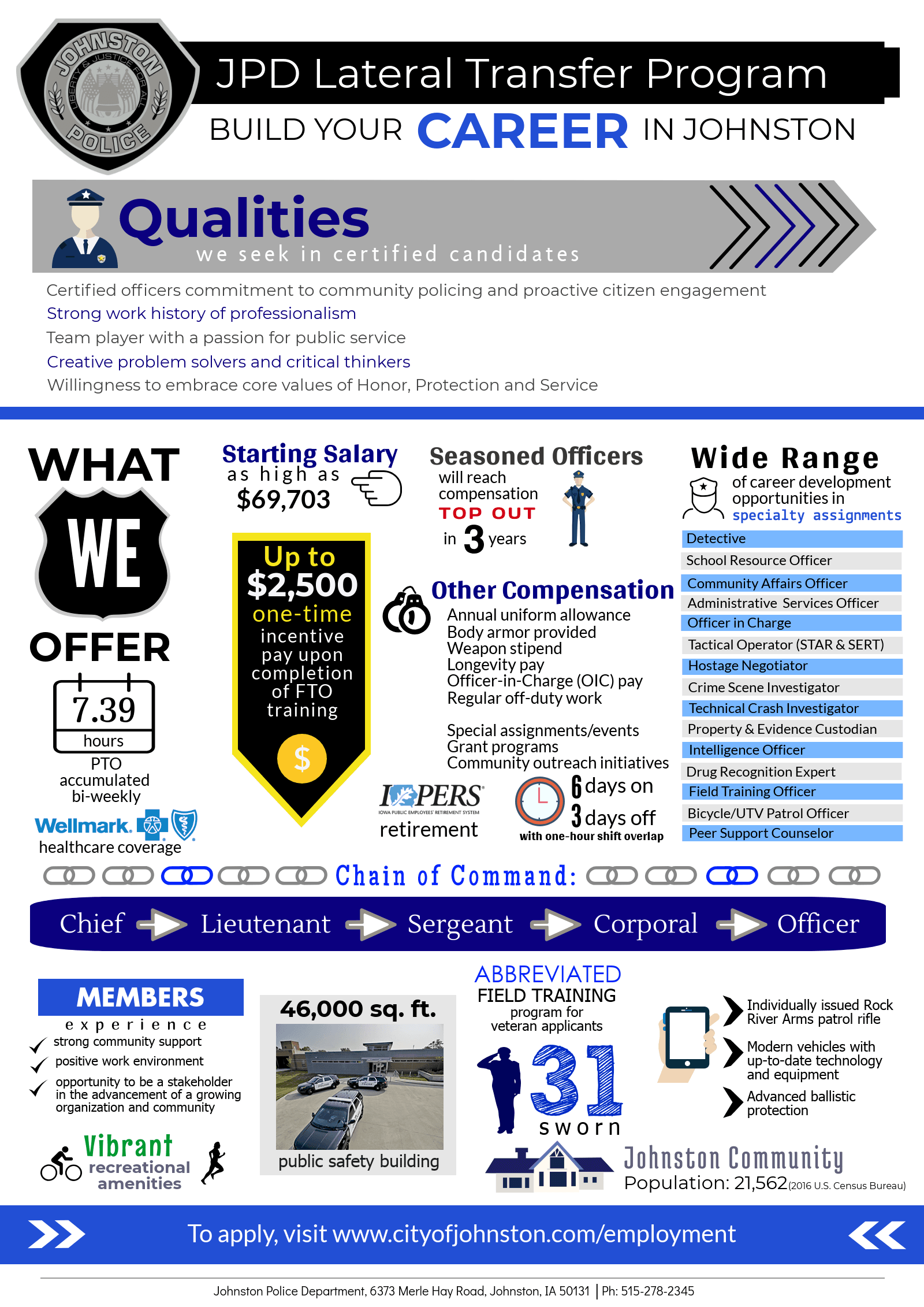 Certified_PD Infographic