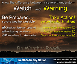 250x207_Severe weather awareness